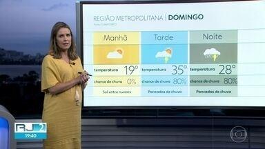 Confira a previsão do tempo para o domingo (10) no Rio - O domingo será de muito calor no Rio de Janeiro. Existe a probabilidade de chuva no fim do dia.