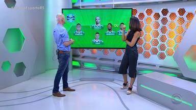 Maurício Saraiva analisa a contratação de Diego Tardelli - Veja em quais posições o atacante pode jogar no time do Grêmio.