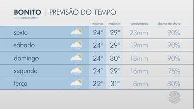 Fim de semana deve ter bastante nebulosidade, sol e chuva em MS - Um sistema de baixa pressão no Paraguai ainda influencia o sul e o oeste de Mato Grosso do Sul e ajuda a formar as nuvens carregadas.