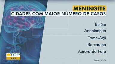 Casos fatais de Meningite chegam a sete em 2019, no Pará - A Meningite é a inflamação da membrana que envolve o cérebro, o tipo mais grave da doença mata o indivíduo em questão de horas.
