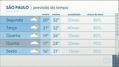 Semana em que termina o verão promete frio até sexta-feira, na Grande SP - Virada no tempo começa com chegada de frente fria na terça-feira, ela vai aumentar a chuva e derrubar as temperaturas.