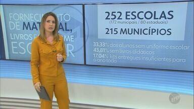 TCE encontra alunos sem uniformes em escolas públicas - Fiscalização foi feita em 252 escolas de 215 cidades do estado.