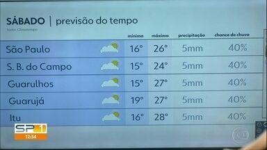 Temperaturas voltam a subir no fim de semana e chuva enfraquece - Domingo promete mais Sol e calor.