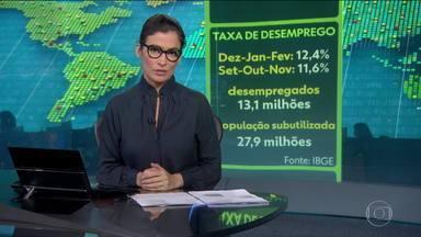 Desemprego sobe para 12,4% no trimestre encerrado em fevereiro - São mais de 13 milhões de brasileiros à procura de trabalho. Quando se somam os desempregados com os que desistiram de procurar emprego e os que trabalham menos do que gostariam o número bateu recorde: quase 28 milhões.