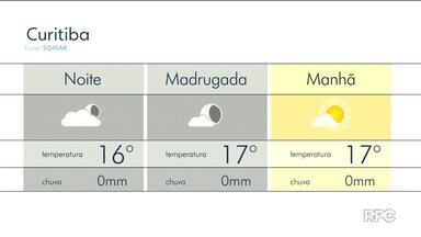 Março termina com tempo firme em Curitiba e litoral - No domingo o sol aparece entre as nuvens.