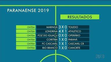 Estão definidos os semifinalistas da taça Dirceu Krüger - No clássico, o Coritiba levou a melhor sobre o Paraná.