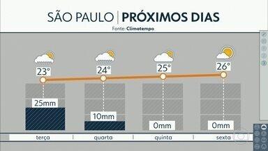 Meteorologistas dizem que noite de segunda-feira vai ser gelada na Grande São Paulo - Semana terá temperaturas amenas e chuva até quarta-feira.