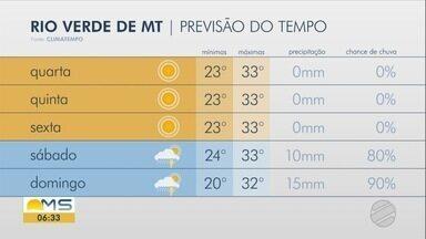 MS não tem previsão de chuva nesta quarta-feira - Isso acontece porque um ar seco entra em Mato Grosso do Sul, o que diminui essa quantidade de nebulosidade na maioria das cidades.