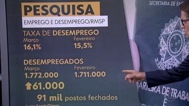 SP2 - Edição de terça-feira, 23/04/2019 - Em março, 91 mil postos de trabalho foram fechados na Região Metropolitana de São Paulo. Presidente Jair Bolsonaro autoriza transferência de Ceagesp, que é federal, para o governo estadual de São Paulo.