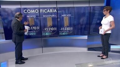 Governo aumenta previsão de economia com a reforma da Previdência - Carlos Alberto Sardenberg analisa se é possível cumprir essa economia proposta pelo governo com a reforma.