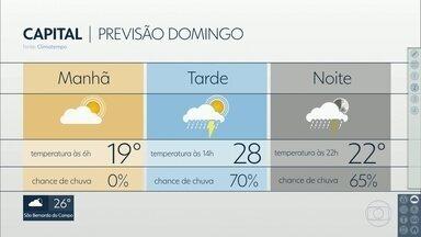 Previsão do tempo para este domingo na Capital - Mês de maio registra temperaturas acima da média. Neste sábado (04/05) a máxima foi de 29,4 graus.