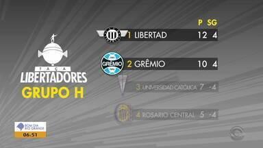 Confira a tabela de classificação do Grupo H na Libertadores - Assista ao vídeo.