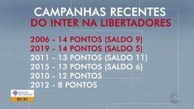 Inter encerra fase de grupos da Libertadores com terceiro melhor desempenho geral - Atual campanha colorada é uma das melhores do clube na história da competição.