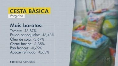 Cesta básica em Varginha está quase 15% mais cara no acumulado de 12 meses - Cesta básica em Varginha está quase 15% mais cara no acumulado de 12 meses