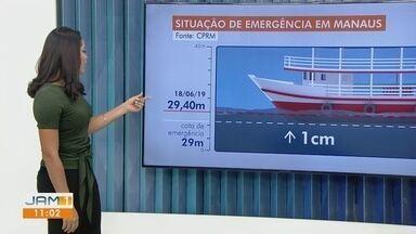 Acompanhe a situação do nível do rio Negro em Manaus - Karla Melo comenta.