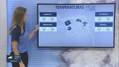 Confira a previsão do tempo nesta quinta-feira (20) na região de Ribeirão Preto, SP - Umidade do ar continua baixa e amplitude térmica permanece nas cidades.