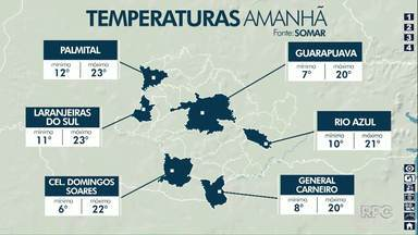 Tempo firme e seco na região de Guarapuava - As temperaturas ficam baixas no começo do dia e não sobem muito à tarde.
