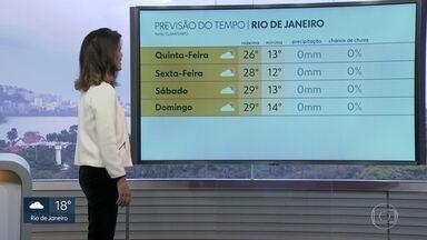 Previsão de chuva fraca e temperatura não sobe muito no Rio de Janeiro - Vento que sopra do mar continua deixando o céu com nuvens, podendo até fazer sol em alguns lugares.