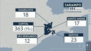 Surto de Sarampo na Capital chega a 363 casos confirmados - No Estado, são 484 casos confirmados da doença. Sábado tem esquema especial de vacinação