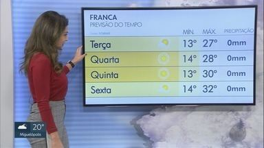 Confira como fica a previsão do tempo para a região de Ribeirão Preto, SP - Pelos próximos 15 dias ainda não há sinal de chuva. Umidade do ar continua baixa.