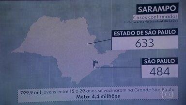 Estado de São Paulo tem 633 casos de sarampo confirmados - 76% dos casos estão concentrados na capital. A procura pela vacina entre jovens de 15 a 29 anos ainda é baixa.
