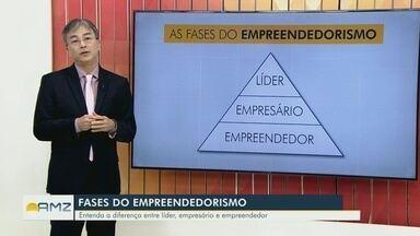 Carlos Oshiro explica as fases do empreendedorismo - Entenda a diferença entre líder, empresário e empreendedor.