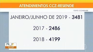 Número de atendimentos aumenta no Centro de Controle de Zoonoses em Resende - São atendidos, em média, 50 animais por dia.