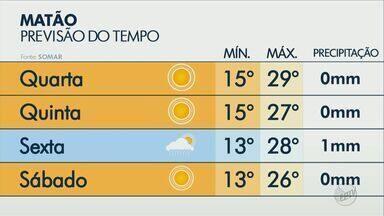 Veja como fica o tempo em São Carlos e Matão - Quarta-feira começou com muita neblina.
