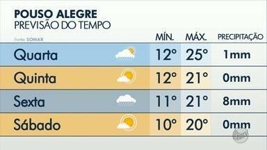 Confira a previsão do tempo para Pouso Alegre, MG - Confira a previsão do tempo para Pouso Alegre, MG