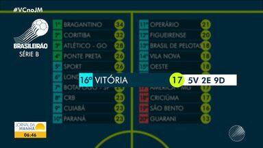 Série B: Carlos Amadeu fala da evolução do Vitória e do jogo contra o América-MG - Clube rubro-negro enfrenta o time mineiro nesta terça-feira (21).
