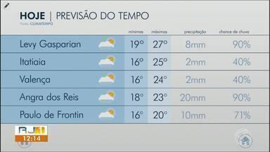 Meteorologia prevê quarta-feira de céu nublado no Sul do Rio - Sol aparece durante a tarde em algumas cidades da região.
