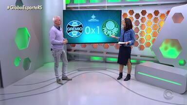 Maurício Saraiva avalia o que Grêmio precisa para passar de fase - Maurício comenta atuação do Tricolor na partida da Libertadores.