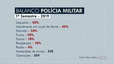 Levantamento aponta redução na criminalidade em Guarapuava - Números foram divulgados pela Polícia Militar e são referentes ao primeiro semestre.