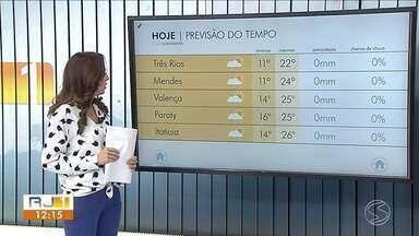 Terça-feira se mantém com sol entre nuvens no Sul do Rio - Meteorologia prevê dia sem chuva na região.