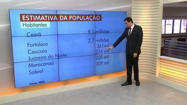 Pesquisa IBGE. População do Ceará aumentou - Saiba mais em g1.com.br/ce