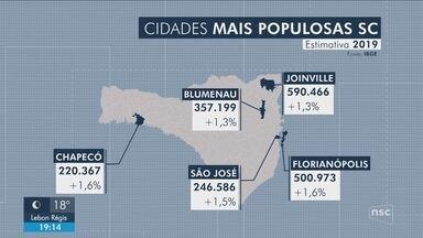 IBGE divulga dados sobre a população de Santa Catarina; veja destaques - IBGE divulga dados sobre a população de Santa Catarina; veja destaques