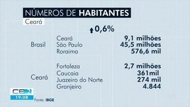 Ceará chega aos 9 milhões de habitantes - Confira mais notícias em g1.globo.com/ce