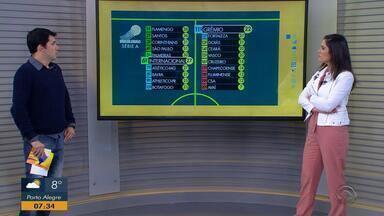 Confira a tabela do Brasileirão depois dos jogos do fim de semana - Confira a classificação da dupla GreNal.