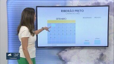 Veja a previsão do tempo para terça-feira (3) na região de Ribeirão Preto - Umidade relativa do ar volta a ficar baixa.