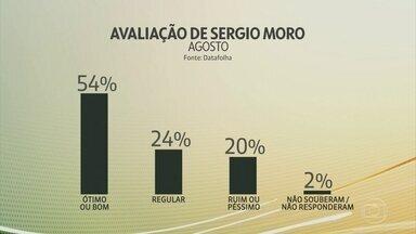 Moro se mantém como o ministro mais bem avaliado do governo, de acordo com o Datafolha - A pesquisa foi publicada hoje pelo jornal Folha de S.Paulo. A avaliação do ministro da Justiça é melhor do que a do presidente Jair Bolsonaro.