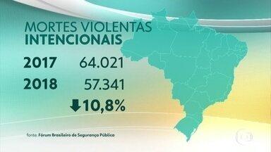 Brasil registra queda de 10% no número de mortes violentas entre 2017 e 2018 - Apesar da queda, os números ainda são altos. O país registra 57 mil mortes por ano. Dados foram divulgados pela ONG Fórum Brasileiro de Segurança Pública, nesta terça-feira (10).