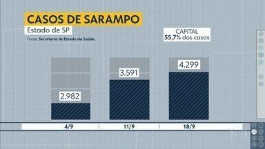 Número de casos de sarampo aumenta no Estado - Foram registrados mais de 4 mil casos da doença.