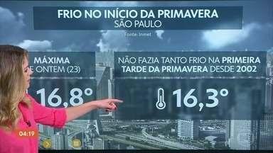 Meteorologia prevê chuva em parte do Norte do país nesta terça-feira - Na Bahia, o risco é de temporal.