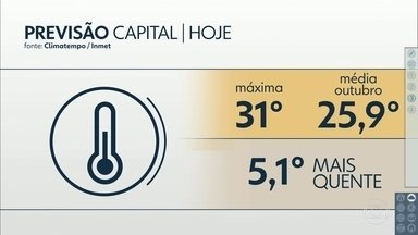 Outubro começa com temperaturas até 5 graus acima da média - Tempo fica firme, com Sol e sem chuva, até quarta-feira, pelo menos.