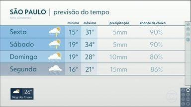 Quinta-feira com possibilidade de pancadas de chuva - Instabilidades voltam a marcar a Grande SP. Veja os detalhes.