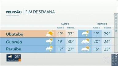 Segundo fim de semana da primavera tem temperaturas de verão - Nova virada no tempo está prevista para o início da próxima semana: vai esfriar!
