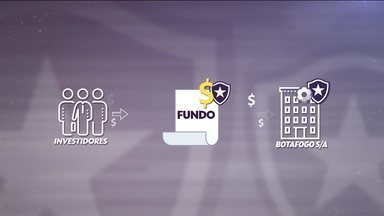 Plano ambicioso para livrar Botafogo das dívidas quer colocar clube em novo patamar - Plano ambicioso para livrar Botafogo das dívidas quer colocar clube em novo patamar