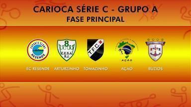 Entenda o sistema de disputa da Série C do Carioca, que começa neste domingo - O EC Resende e o Paraíba do Sul, duas equipes do Sul do Rio de Janeiro, disputam a quarta divisão do estadual e lutam pelo acesso.