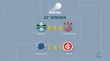 Grêmio e Inter ficam no empate na 23ª rodada do Brasileirão - Assista ao vídeo.
