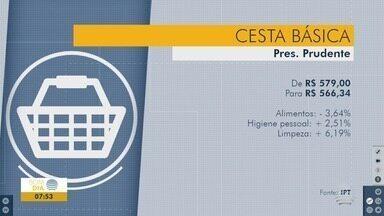 Valor da cesta básica apresenta queda de 2,19% em Presidente Prudente - Grupo de alimentos teve redução, o contrário do grupo de higiene pessoal.